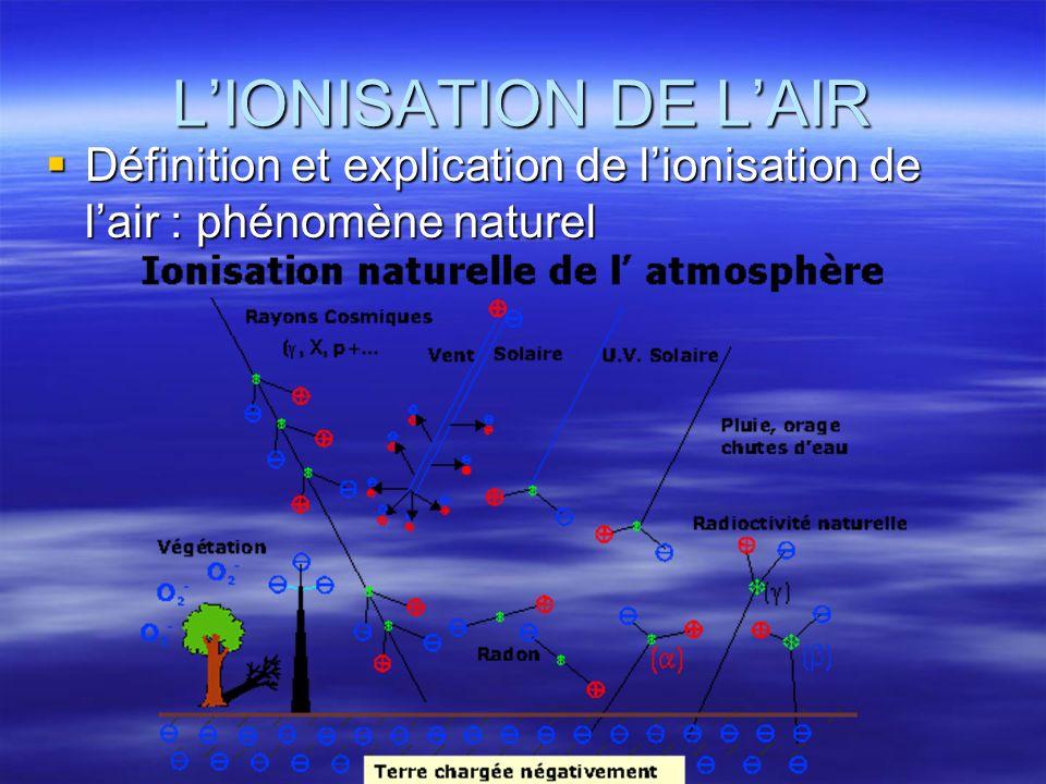 LIONISATION DE LAIR Définition et explication de lionisation de lair : phénomène naturel Définition et explication de lionisation de lair : phénomène