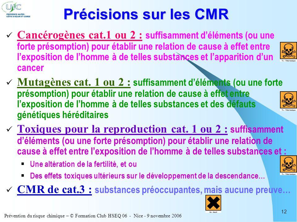 Prévention du risque chimique – © Formation Club HSEQ 06 - Nice - 9 novembre 2006 12 Précisions sur les CMR Cancérogènes cat.1 ou 2 : suffisamment dél