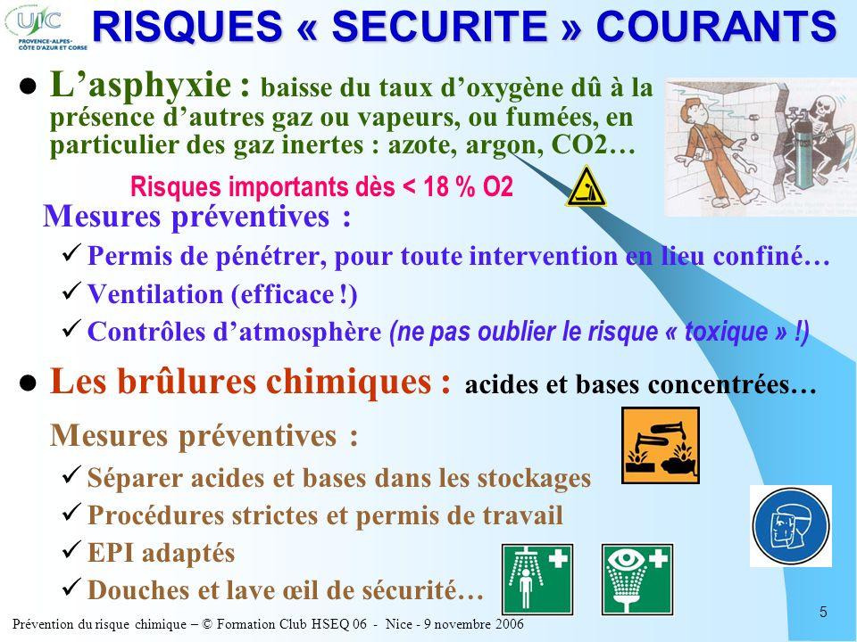 Prévention du risque chimique – © Formation Club HSEQ 06 - Nice - 9 novembre 2006 5 RISQUES « SECURITE » COURANTS Lasphyxie : baisse du taux doxygène