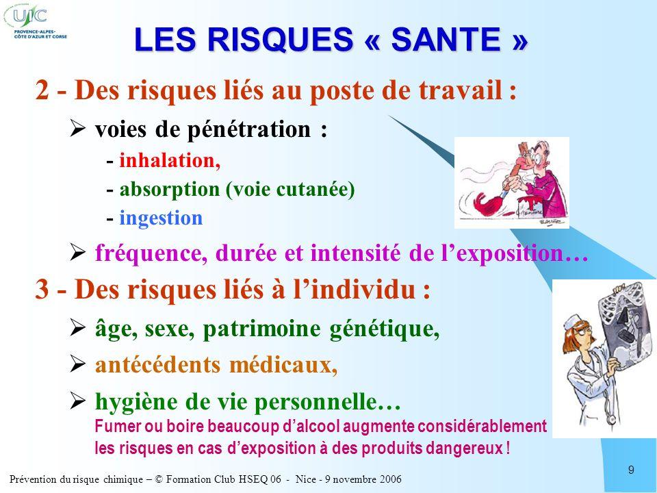 Prévention du risque chimique – © Formation Club HSEQ 06 - Nice - 9 novembre 2006 9 LES RISQUES « SANTE » 2 - Des risques liés au poste de travail : v