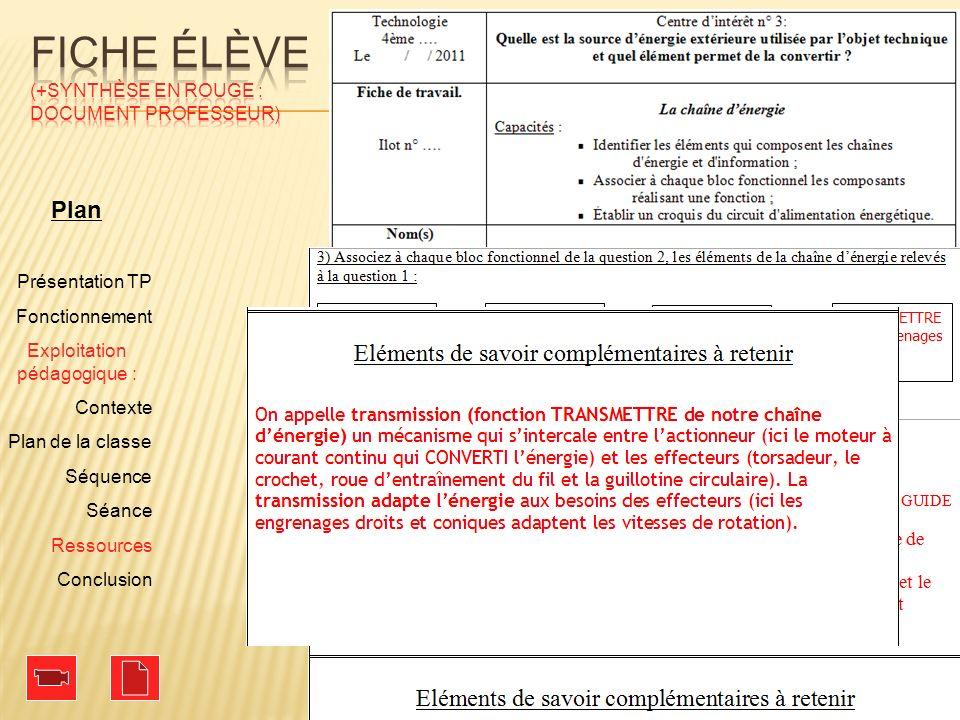 Plan Présentation TP Fonctionnement Exploitation pédagogique : Contexte Plan de la classe Séquence Séance Ressources Conclusion