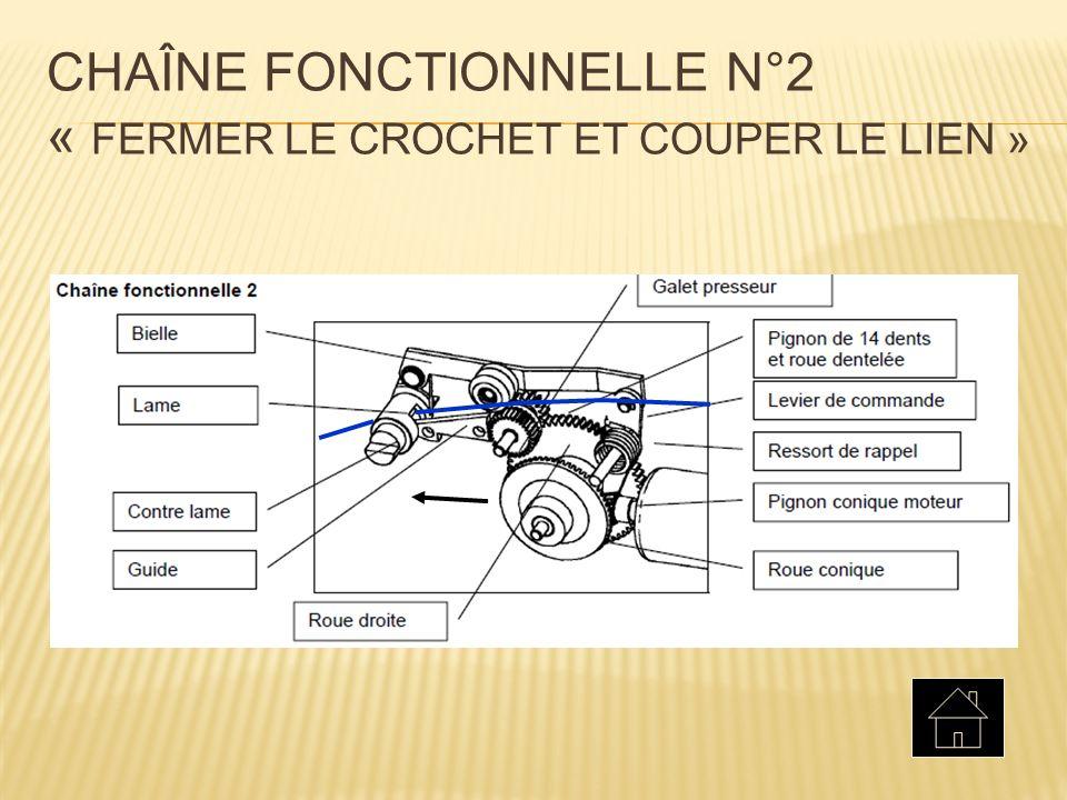 CHAÎNE FONCTIONNELLE N°2 « FERMER LE CROCHET ET COUPER LE LIEN »