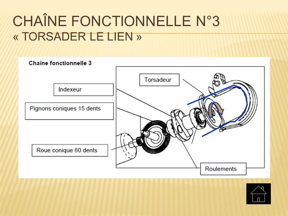 CHAÎNE FONCTIONNELLE N°3 « TORSADER LE LIEN »