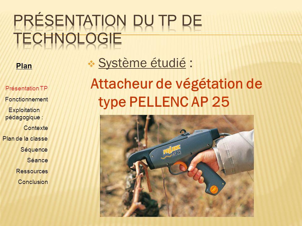 Système étudié : Attacheur de végétation de type PELLENC AP 25 Plan Présentation TP Fonctionnement Exploitation pédagogique : Contexte Plan de la clas