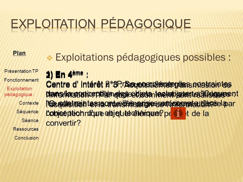 Exploitations pédagogiques possibles : Plan Présentation TP Fonctionnement Exploitation pédagogique : Contexte Séquence Séance Ressources Conclusion 2