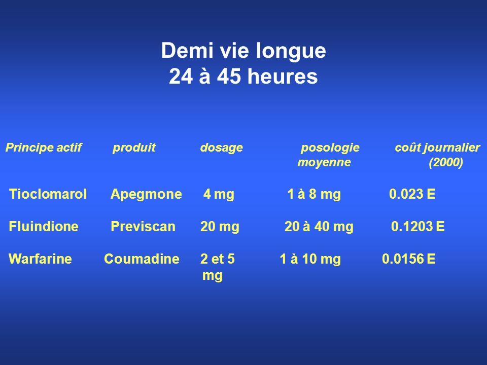 Demi vie longue 24 à 45 heures Principe actif produit dosage posologie coût journalier moyenne (2000) Tioclomarol Apegmone 4 mg 1 à 8 mg 0.023 E Fluin