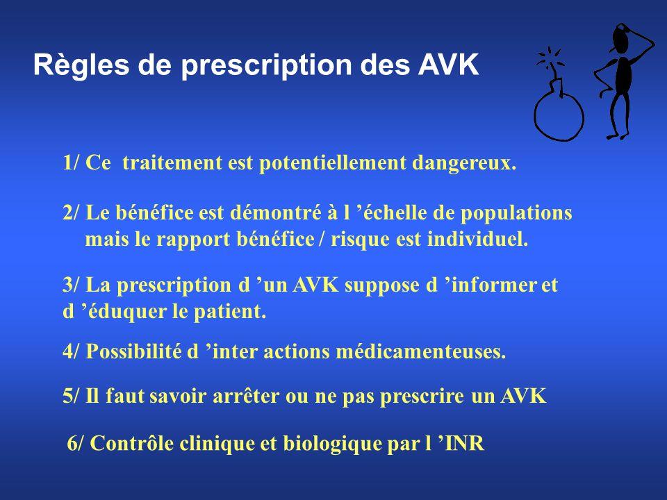 Règles de prescription des AVK 1/ Ce traitement est potentiellement dangereux. 2/ Le bénéfice est démontré à l échelle de populations mais le rapport
