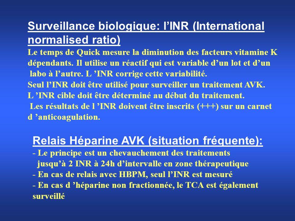 Relais Héparine AVK (situation fréquente): - Le principe est un chevauchement des traitements jusquà 2 INR à 24h dintervalle en zone thérapeutique - E