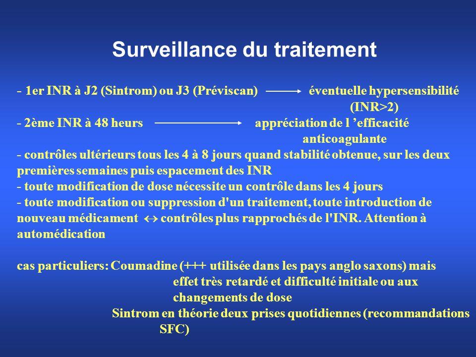 Surveillance du traitement - 1er INR à J2 (Sintrom) ou J3 (Préviscan) éventuelle hypersensibilité (INR>2) - 2ème INR à 48 heurs appréciation de l effi