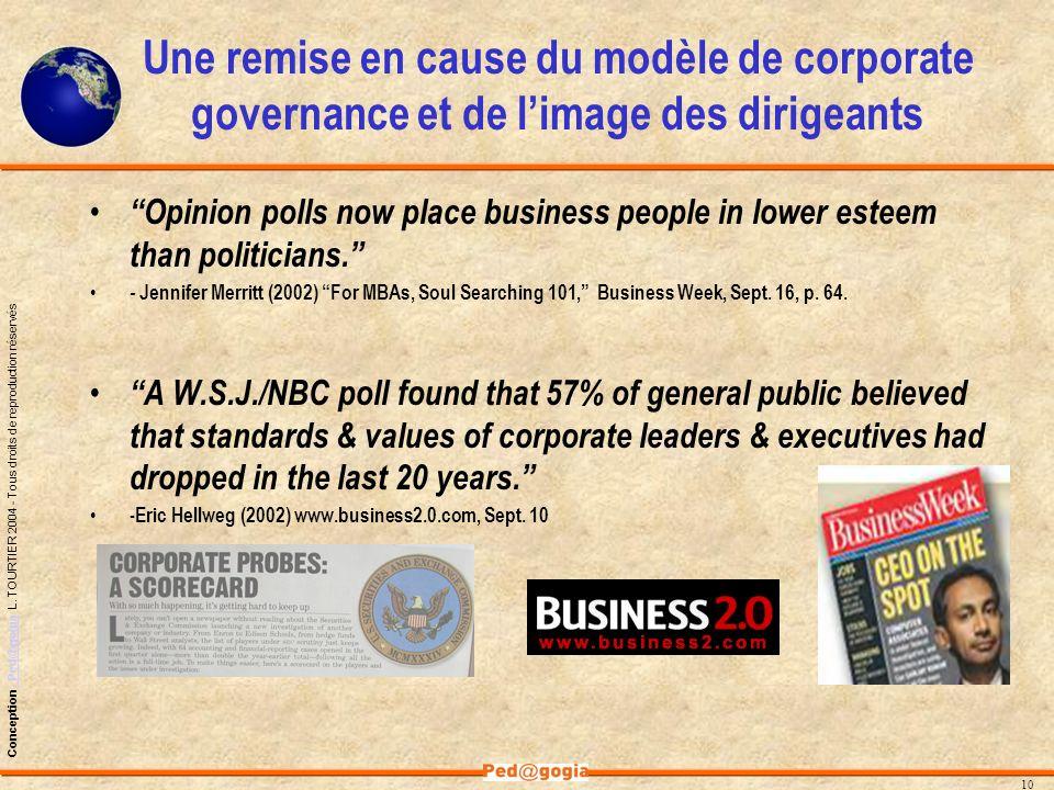 10 Conception - Ped@gogia L. TOURTIER 2004 - Tous droits de reproduction réservés- Ped@gogia Une remise en cause du modèle de corporate governance et