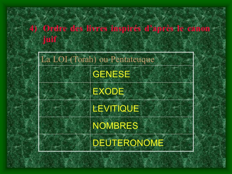 4)Ordre des livres inspirés daprès le canon juif La LOI (Torah) ou Pentateuque GENESE EXODE LEVITIQUE NOMBRES DEUTERONOME