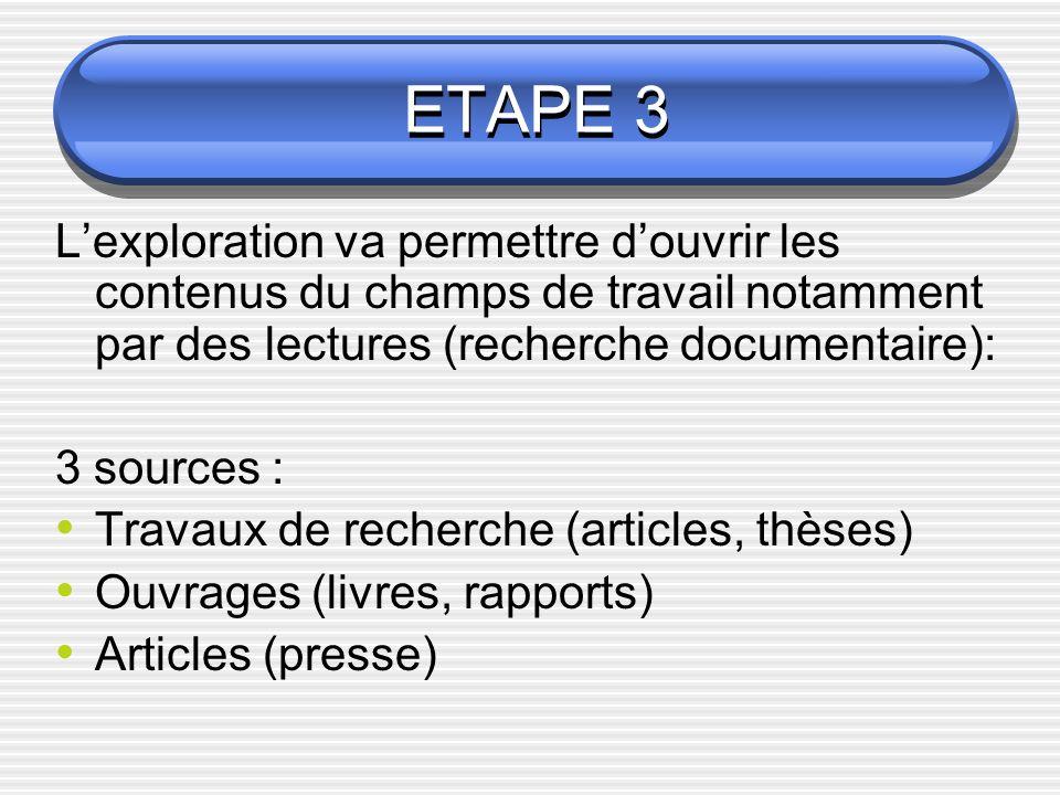 ETAPE 3 Lexploration va permettre douvrir les contenus du champs de travail notamment par des lectures (recherche documentaire): 3 sources : Travaux d