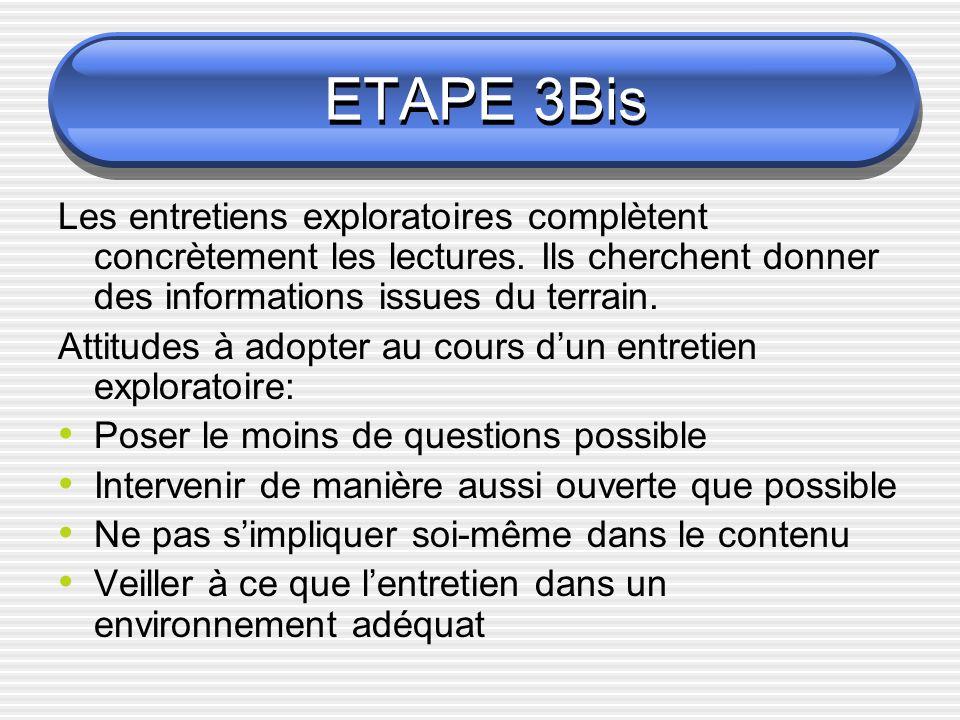ETAPE 3Bis Les entretiens exploratoires complètent concrètement les lectures. Ils cherchent donner des informations issues du terrain. Attitudes à ado