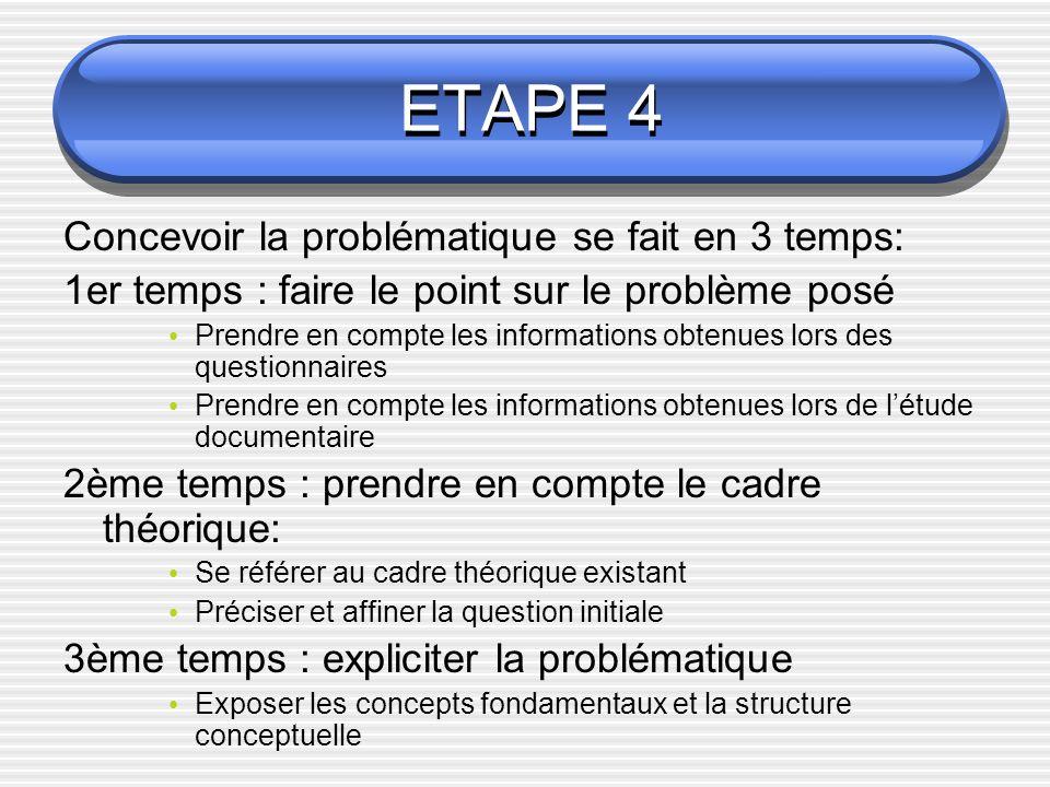 ETAPE 4 Concevoir la problématique se fait en 3 temps: 1er temps : faire le point sur le problème posé Prendre en compte les informations obtenues lor