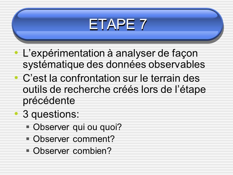 ETAPE 7 Lexpérimentation à analyser de façon systématique des données observables Cest la confrontation sur le terrain des outils de recherche créés l