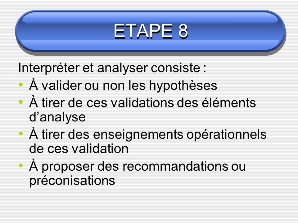 ETAPE 8 Interpréter et analyser consiste : À valider ou non les hypothèses À tirer de ces validations des éléments danalyse À tirer des enseignements