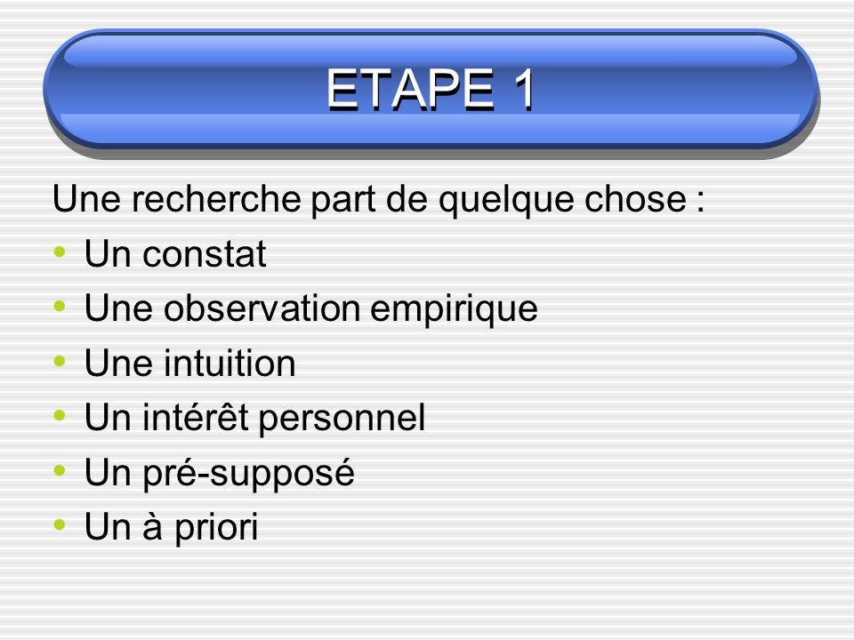 ETAPE 1 Une recherche part de quelque chose : Un constat Une observation empirique Une intuition Un intérêt personnel Un pré-supposé Un à priori