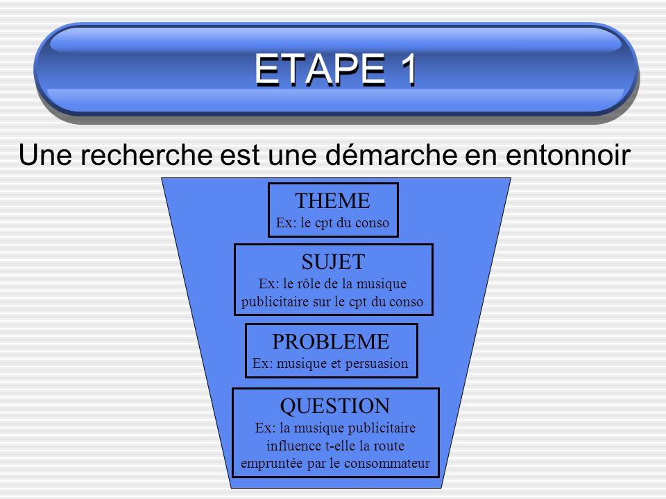 ETAPE 1 Une recherche est une démarche en entonnoir THEME Ex: le cpt du conso SUJET Ex: le rôle de la musique publicitaire sur le cpt du conso PROBLEM