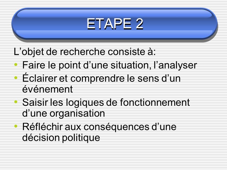 ETAPE 2 Lobjet de recherche consiste à: Faire le point dune situation, lanalyser Éclairer et comprendre le sens dun événement Saisir les logiques de f