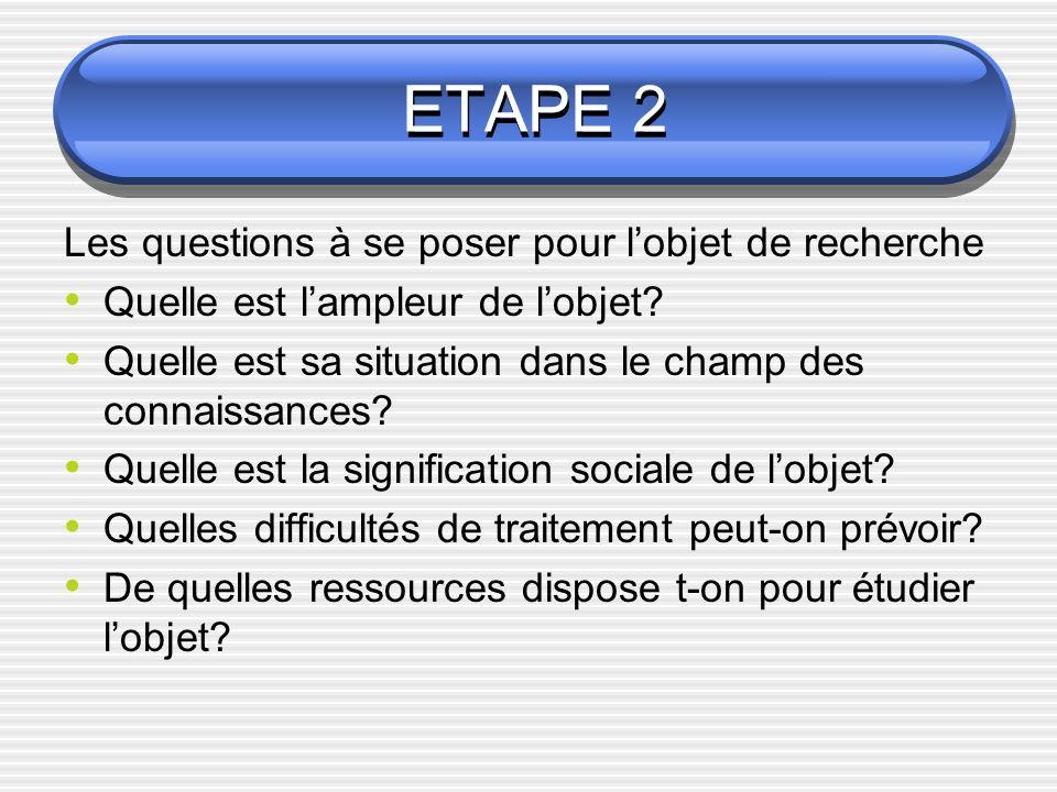 ETAPE 2 Les questions à se poser pour lobjet de recherche Quelle est lampleur de lobjet? Quelle est sa situation dans le champ des connaissances? Quel