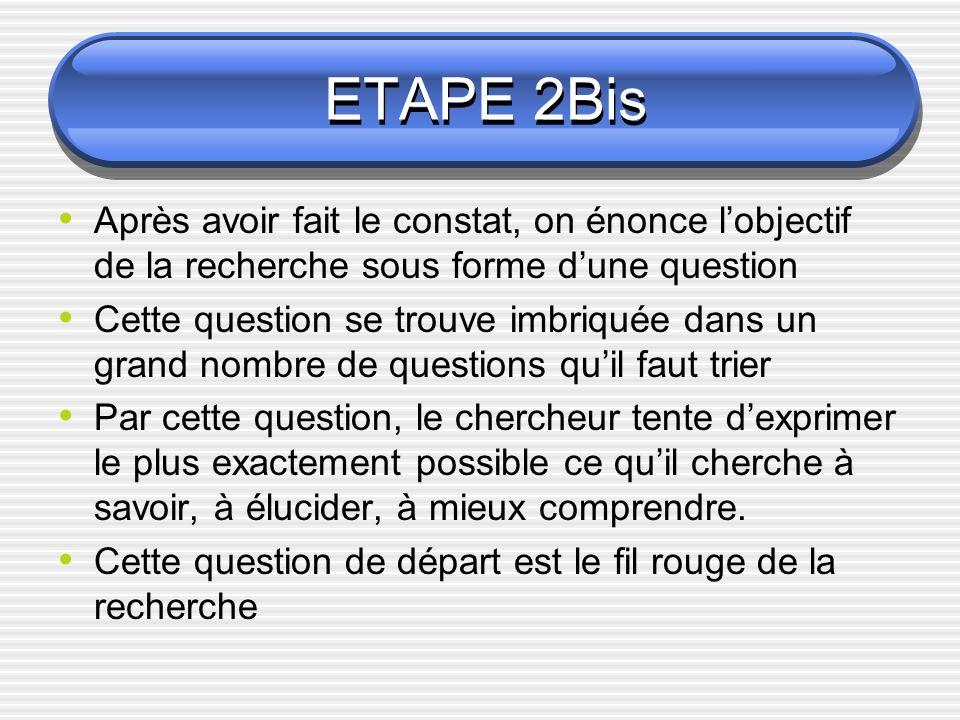 ETAPE 2Bis Après avoir fait le constat, on énonce lobjectif de la recherche sous forme dune question Cette question se trouve imbriquée dans un grand