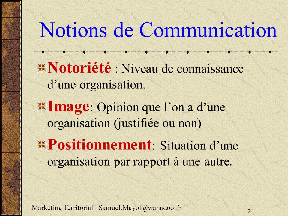 24 Notions de Communication Notoriété : Niveau de connaissance dune organisation.