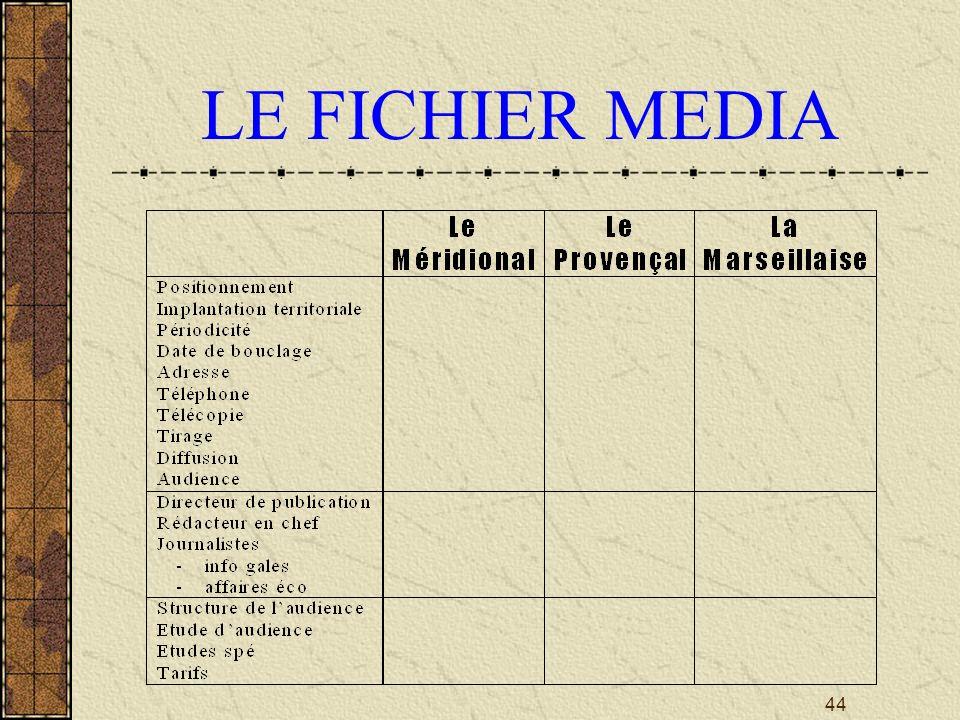 44 LE FICHIER MEDIA