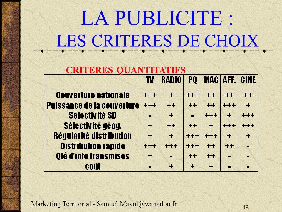 48 LA PUBLICITE : LES CRITERES DE CHOIX CRITERES QUANTITATIFS Marketing Territorial - Samuel.Mayol@wanadoo.fr