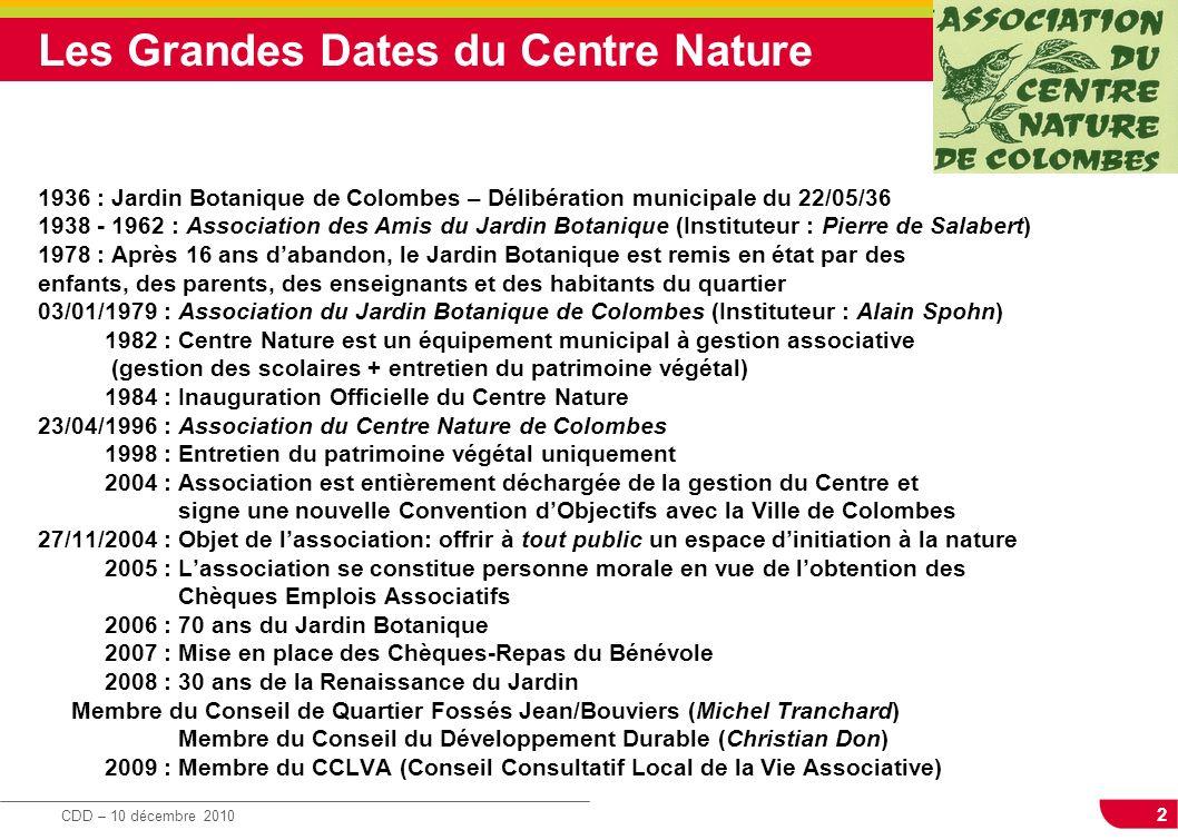 2 CDD – 10 décembre 2010 Les Grandes Dates du Centre Nature 1936 : Jardin Botanique de Colombes – Délibération municipale du 22/05/36 1938 - 1962 : As