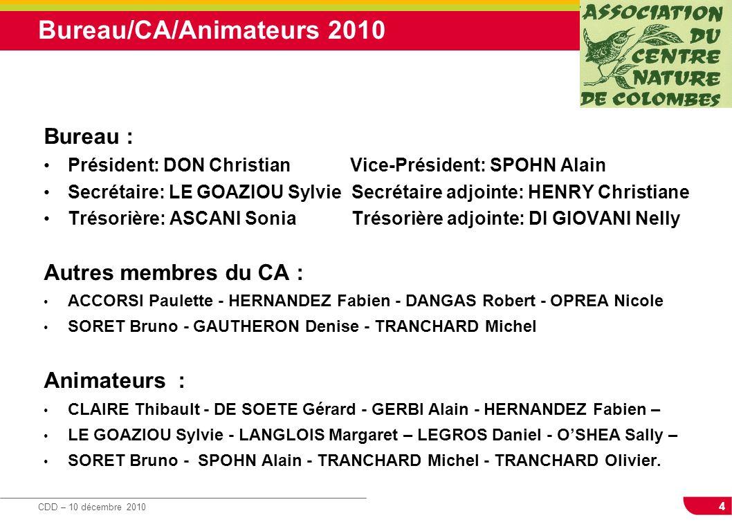 4 CDD – 10 décembre 2010 Bureau/CA/Animateurs 2010 Bureau : Président: DON Christian Vice-Président: SPOHN Alain Secrétaire: LE GOAZIOU Sylvie Secréta