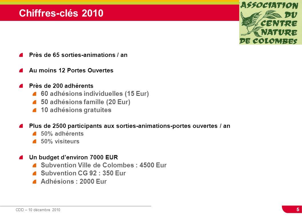 5 CDD – 10 décembre 2010 Chiffres-clés 2010 Près de 65 sorties-animations / an Au moins 12 Portes Ouvertes Près de 200 adhérents 60 adhésions individu