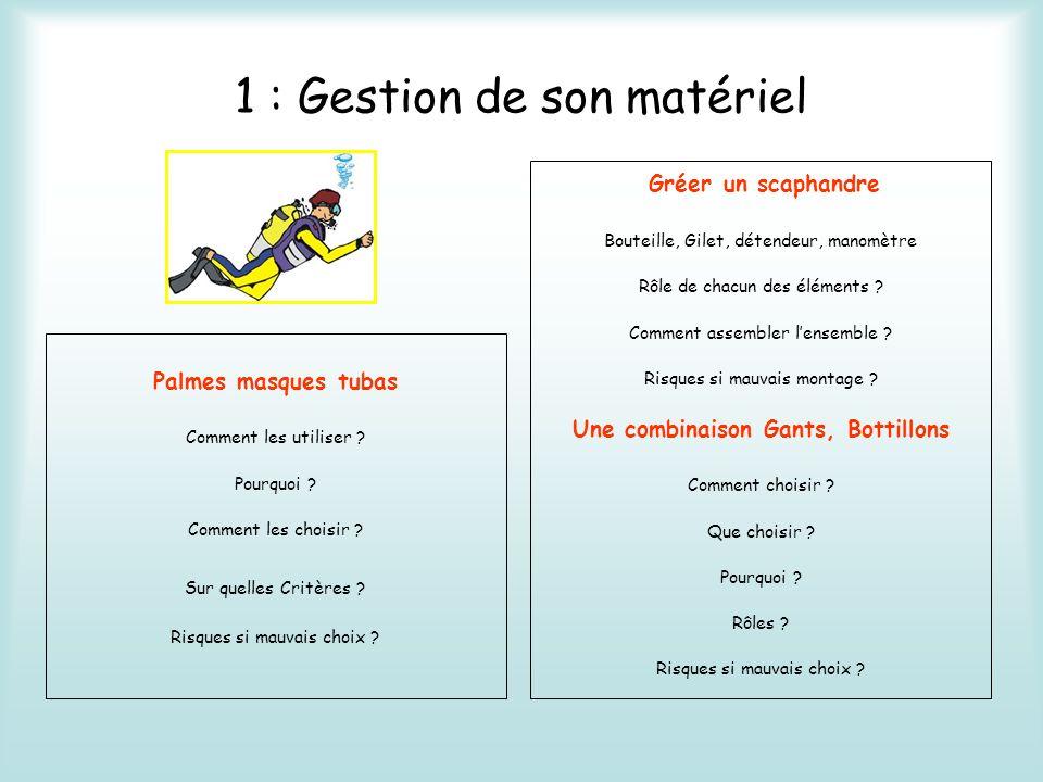 Formations Niveau 3 Ffessm / Cmas ou Anmp / Cedip Asnieres Sur Seine Ecole de