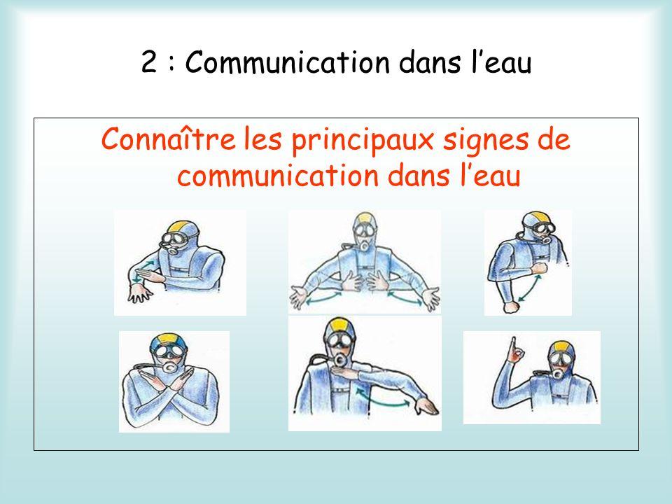 2 : Communication dans leau Connaître les principaux signes de communication dans leau