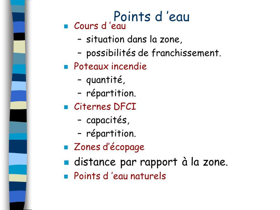 Points d eau n Cours d eau –situation dans la zone, –possibilités de franchissement. n Poteaux incendie –quantité, –répartition. n Citernes DFCI –capa