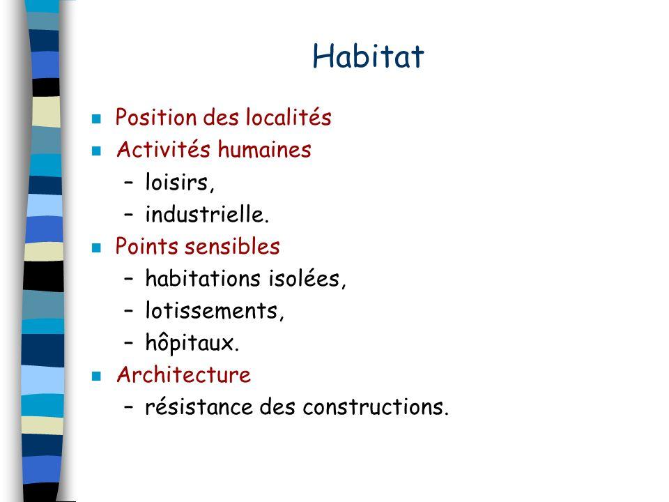 Habitat n Position des localités n Activités humaines –loisirs, –industrielle. n Points sensibles –habitations isolées, –lotissements, –hôpitaux. n Ar