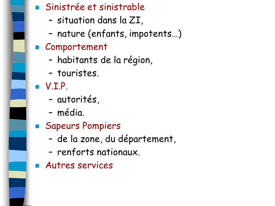 n Sinistrée et sinistrable –situation dans la ZI, –nature (enfants, impotents…) n Comportement –habitants de la région, –touristes. n V.I.P. –autorité