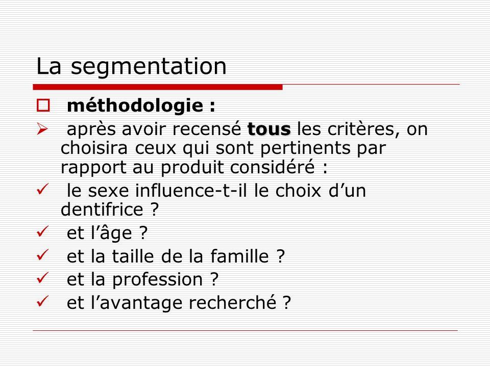 La segmentation méthodologie : tous après avoir recensé tous les critères, on choisira ceux qui sont pertinents par rapport au produit considéré : le sexe influence-t-il le choix dun dentifrice .