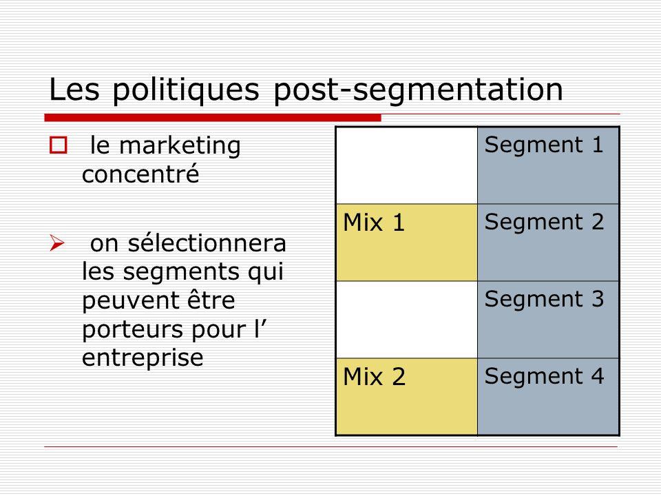 Les politiques post-segmentation le marketing concentré on sélectionnera les segments qui peuvent être porteurs pour l entreprise Segment 1 Mix 1 Segment 2 Segment 3 Mix 2 Segment 4