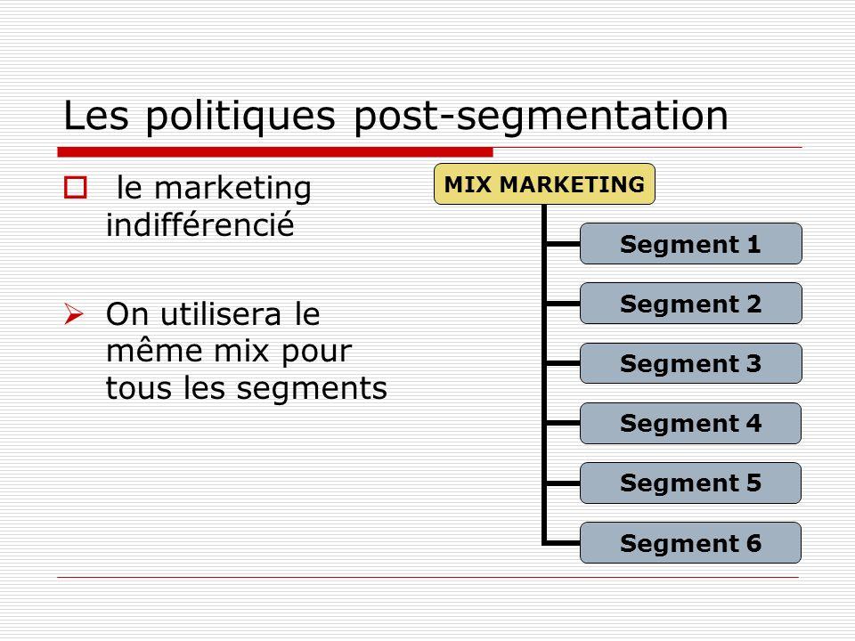 Les politiques post-segmentation le marketing indifférencié On utilisera le même mix pour tous les segments MIX MARKETING Segment 1 Segment 2 Segment 3 Segment 4 Segment 5 Segment 6