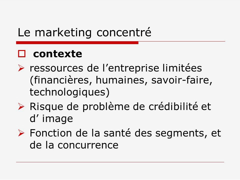 Le marketing concentré contexte ressources de lentreprise limitées (financières, humaines, savoir-faire, technologiques) Risque de problème de crédibilité et d image Fonction de la santé des segments, et de la concurrence
