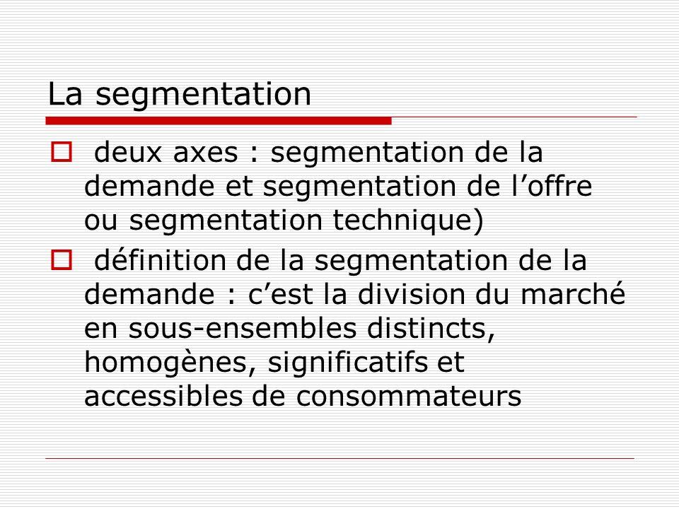 La segmentation deux axes : segmentation de la demande et segmentation de loffre ou segmentation technique) définition de la segmentation de la demande : cest la division du marché en sous-ensembles distincts, homogènes, significatifs et accessibles de consommateurs