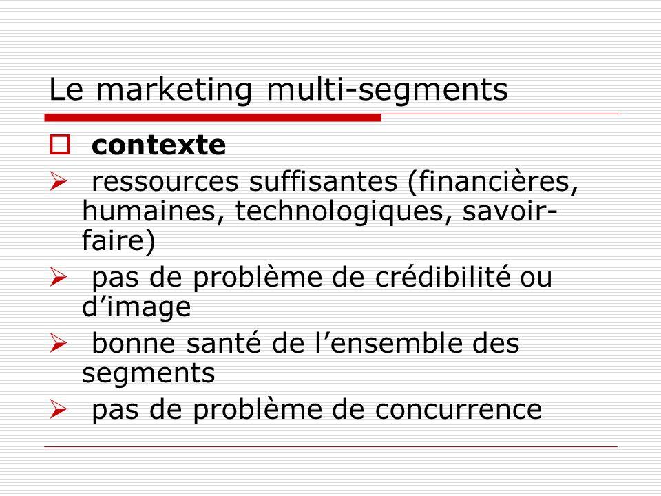 Le marketing multi-segments contexte ressources suffisantes (financières, humaines, technologiques, savoir- faire) pas de problème de crédibilité ou dimage bonne santé de lensemble des segments pas de problème de concurrence
