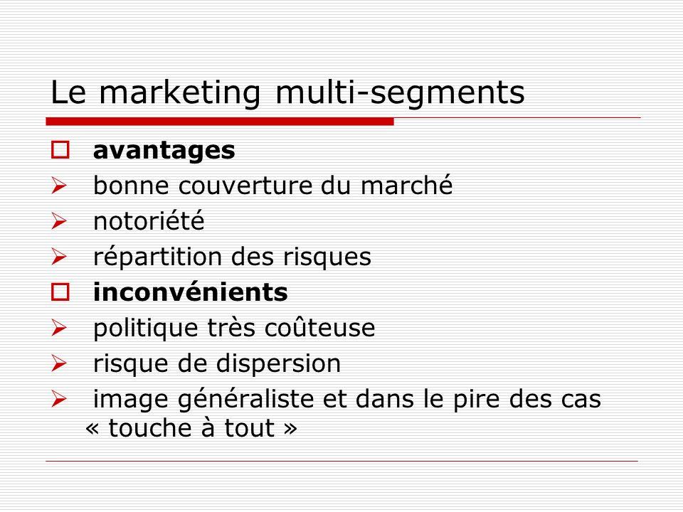Le marketing multi-segments avantages bonne couverture du marché notoriété répartition des risques inconvénients politique très coûteuse risque de dispersion image généraliste et dans le pire des cas « touche à tout »