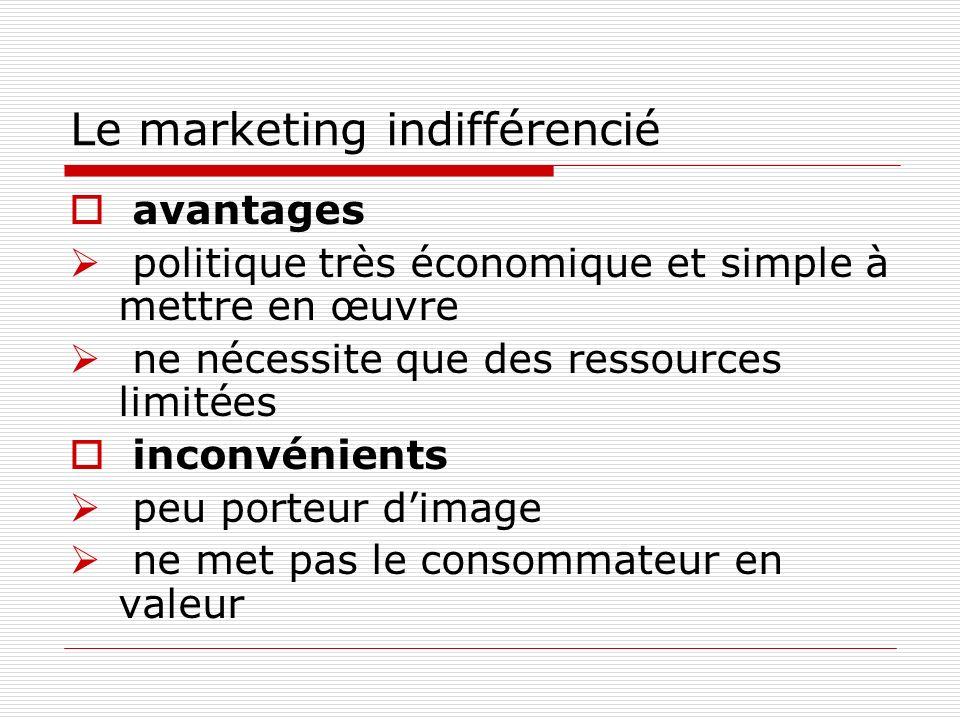 Le marketing indifférencié avantages politique très économique et simple à mettre en œuvre ne nécessite que des ressources limitées inconvénients peu porteur dimage ne met pas le consommateur en valeur