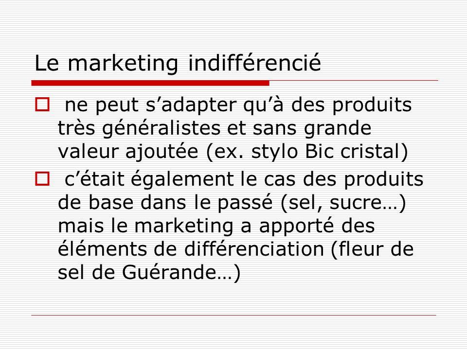 Le marketing indifférencié ne peut sadapter quà des produits très généralistes et sans grande valeur ajoutée (ex. stylo Bic cristal) cétait également