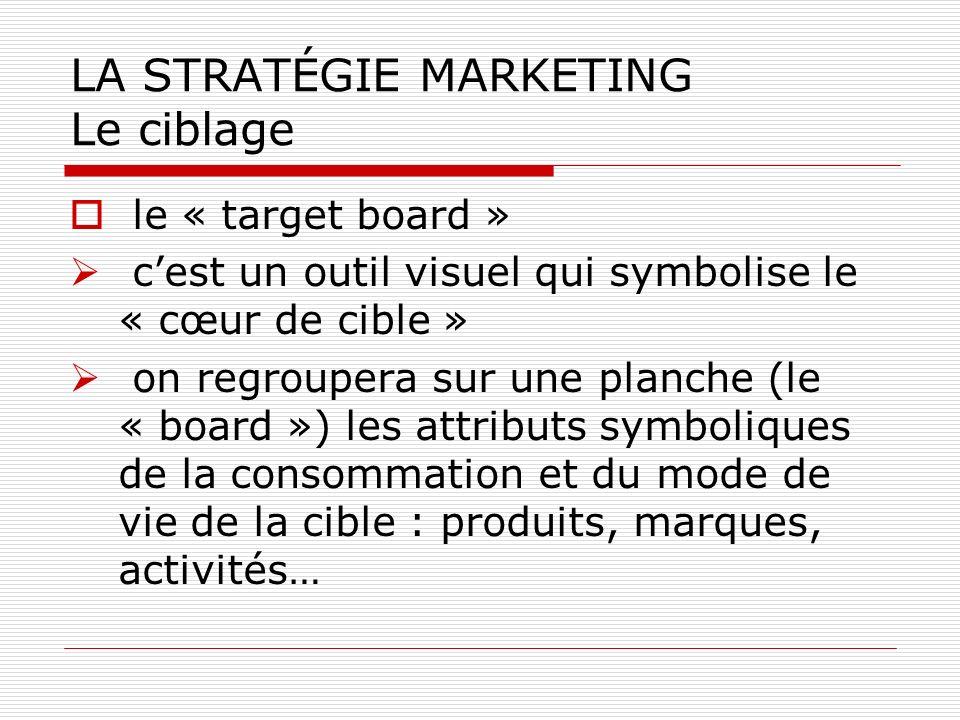 LA STRATÉGIE MARKETING Le ciblage le « target board » cest un outil visuel qui symbolise le « cœur de cible » on regroupera sur une planche (le « board ») les attributs symboliques de la consommation et du mode de vie de la cible : produits, marques, activités…