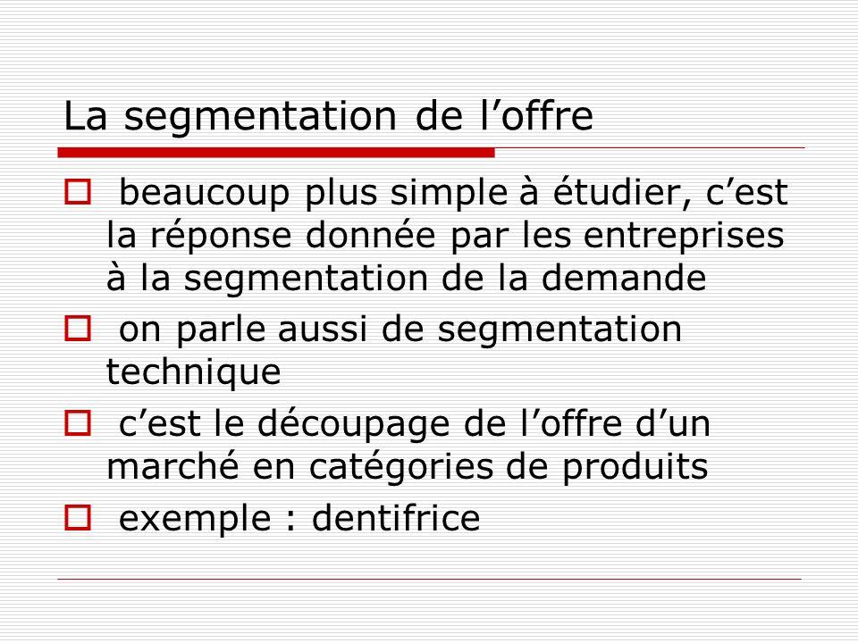La segmentation de loffre beaucoup plus simple à étudier, cest la réponse donnée par les entreprises à la segmentation de la demande on parle aussi de segmentation technique cest le découpage de loffre dun marché en catégories de produits exemple : dentifrice
