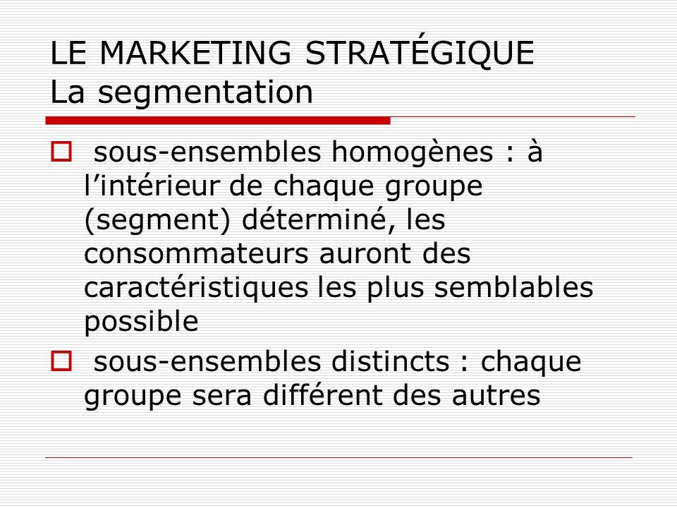 LE MARKETING STRATÉGIQUE La segmentation sous-ensembles homogènes : à lintérieur de chaque groupe (segment) déterminé, les consommateurs auront des ca