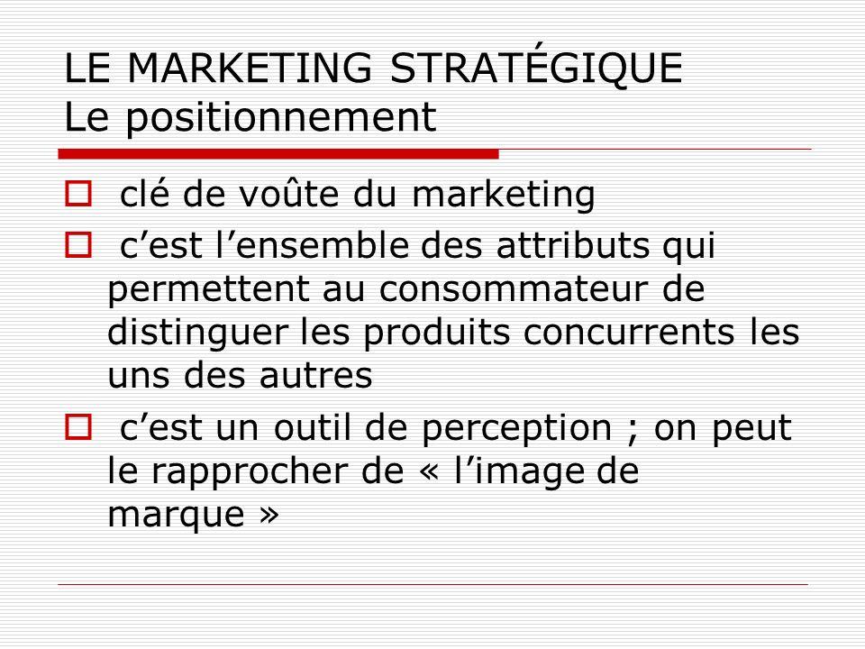 LE MARKETING STRATÉGIQUE Le positionnement clé de voûte du marketing cest lensemble des attributs qui permettent au consommateur de distinguer les pro