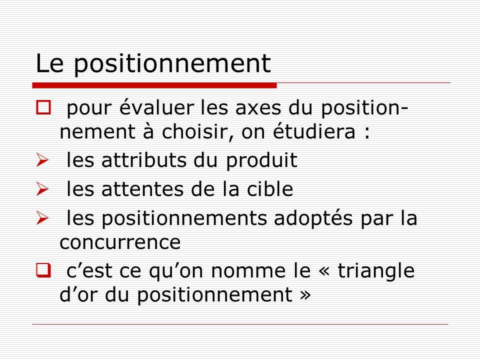 Le positionnement pour évaluer les axes du position- nement à choisir, on étudiera : les attributs du produit les attentes de la cible les positionnements adoptés par la concurrence cest ce quon nomme le « triangle dor du positionnement »